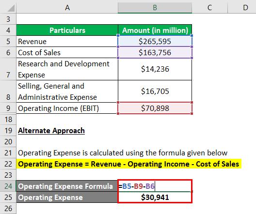 Operating Expense Formula-3.3
