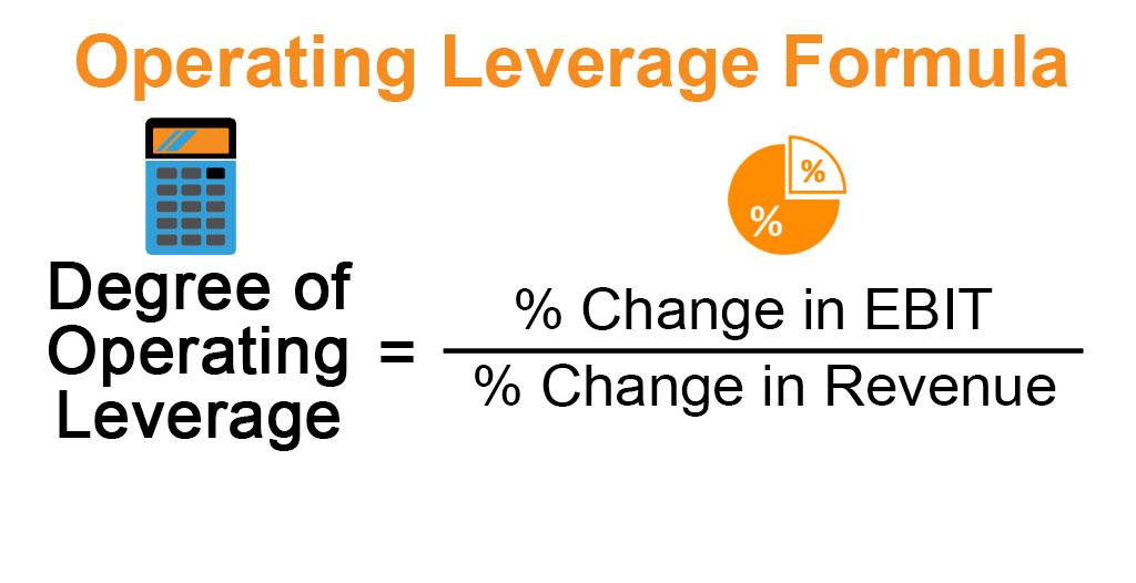 Operating Leverage Formula