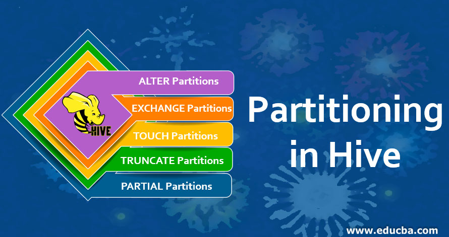 Partitioning in Hive