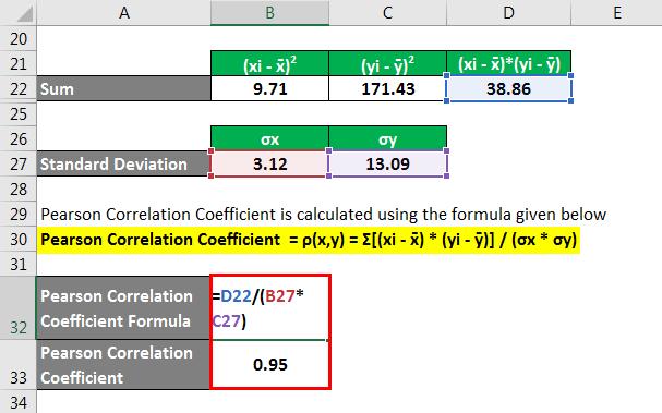 Pearson Correlation Coefficient Formula-1.4