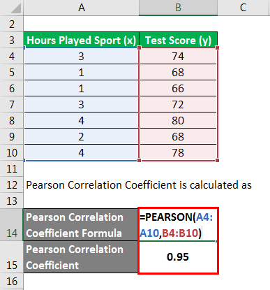 Pearson Correlation Coefficient Formula-2.3