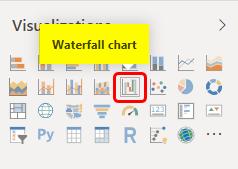 Power BI Waterfall Chart Example 1-1