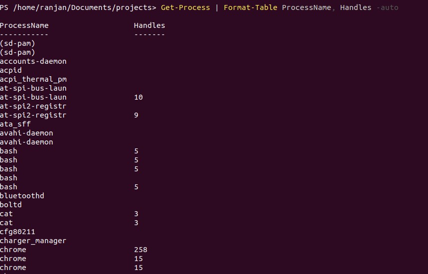PowerShell Format Table 1-2