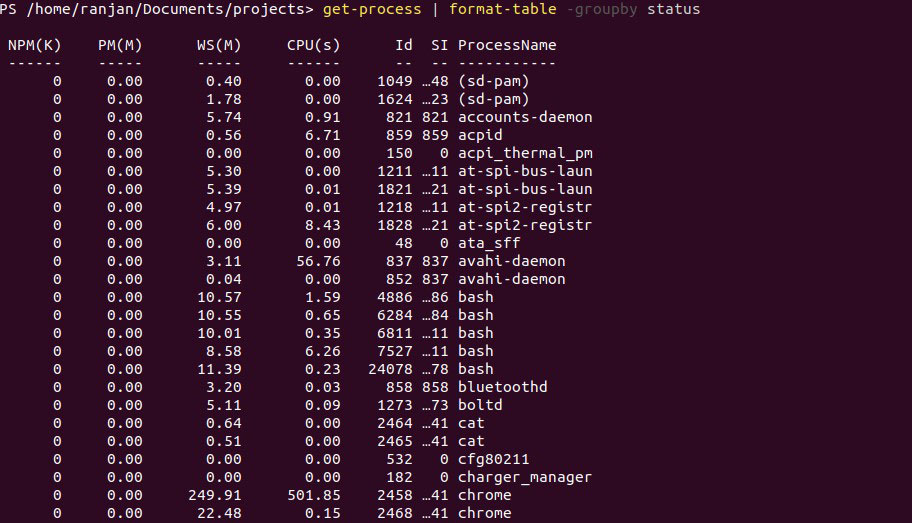 PowerShell Format Table 1-6