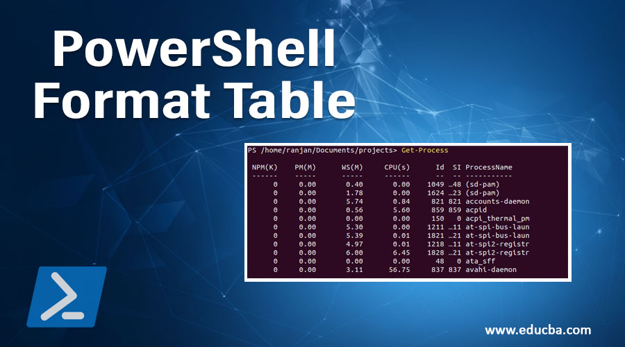 PowerShell Format Table