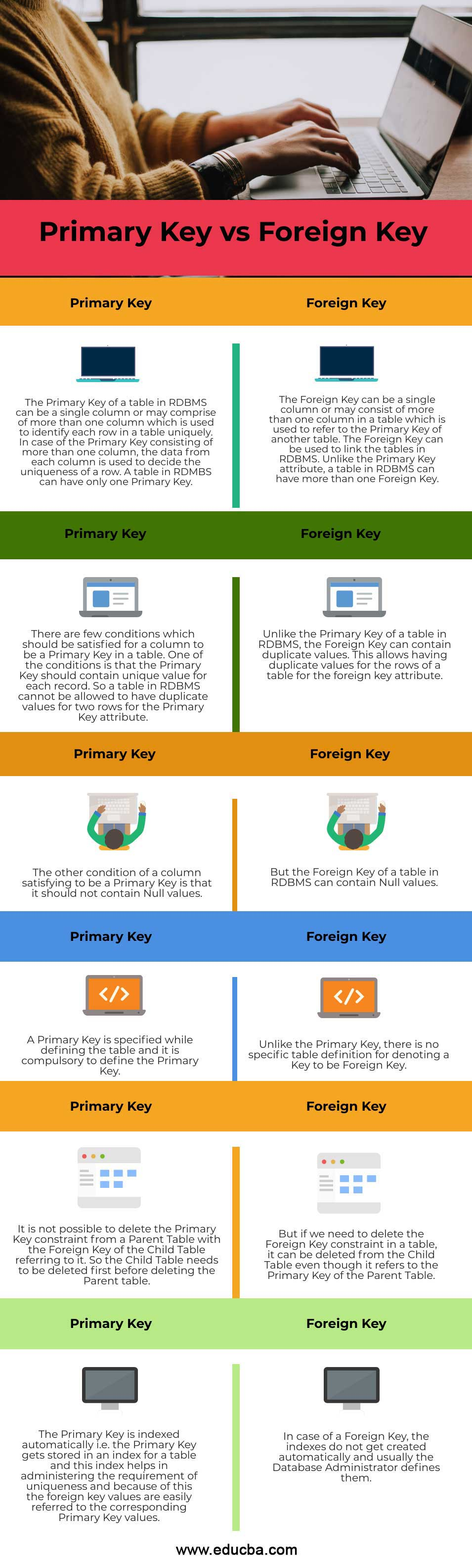 Primary-Key-vs-Foreign-Key-info
