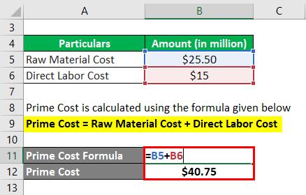 Prime Cost Formula-1.2