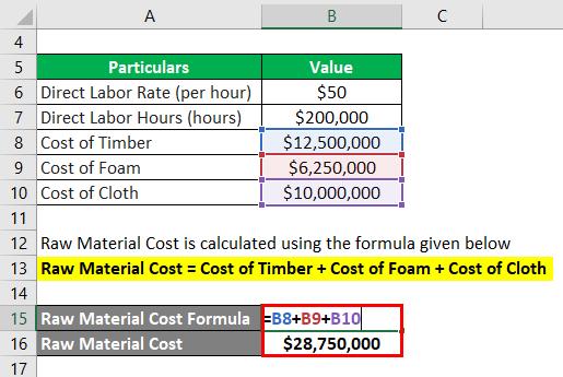 Prime Cost Formula-2.2