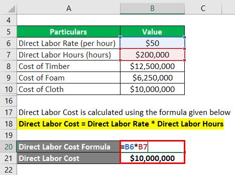 Prime Cost Formula-2.3