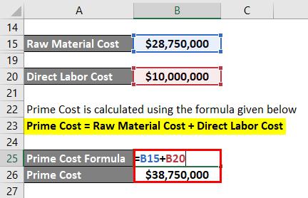 Prime Cost Formula-2.4