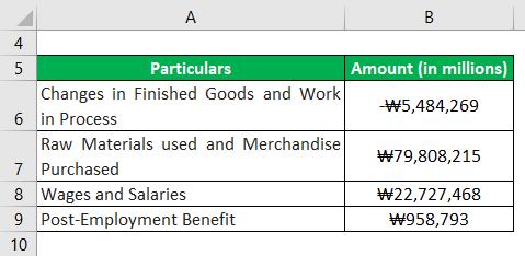 Prime Cost Formula-3.1