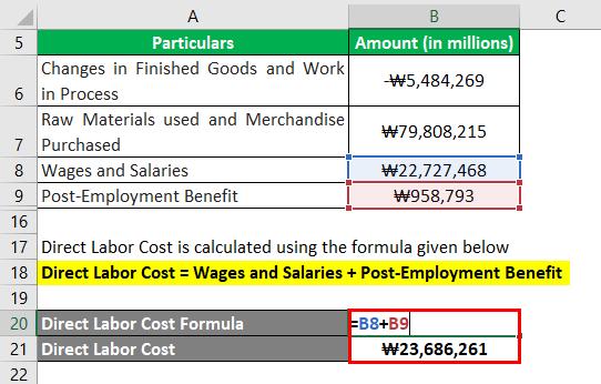 Direct Labor Cost-3.3
