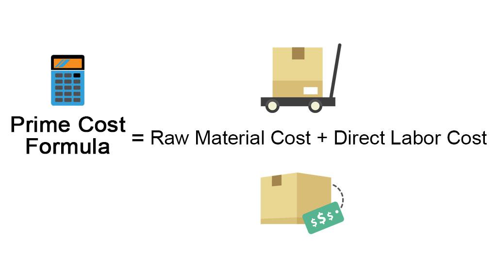 Prime Cost Formula