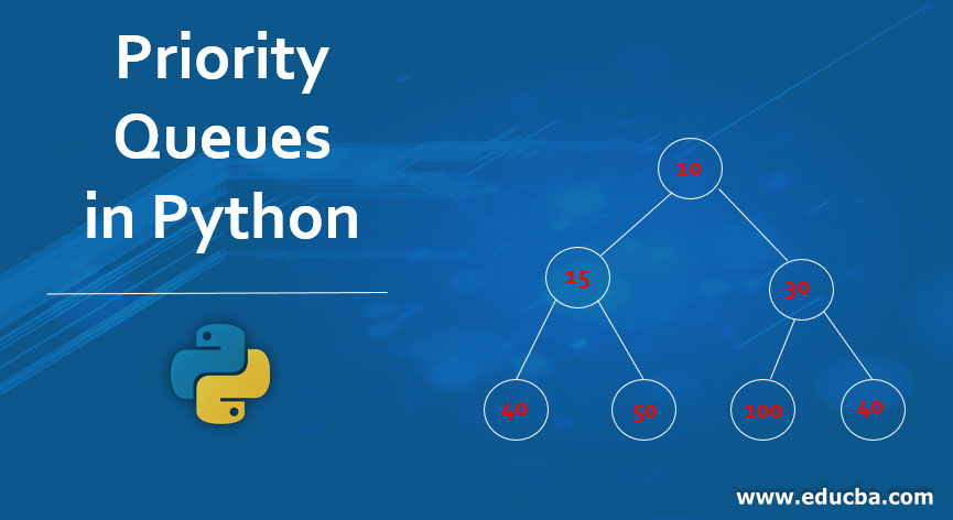 Priority Queues in Python