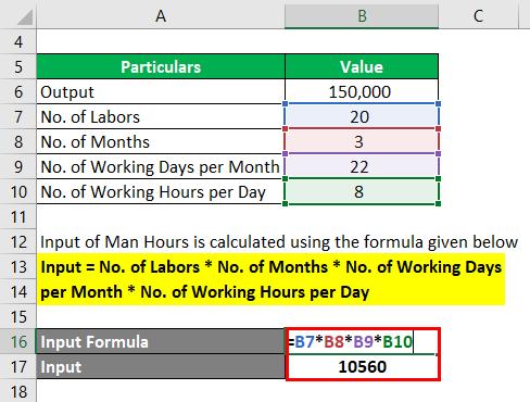 Productivity Formula-1.2