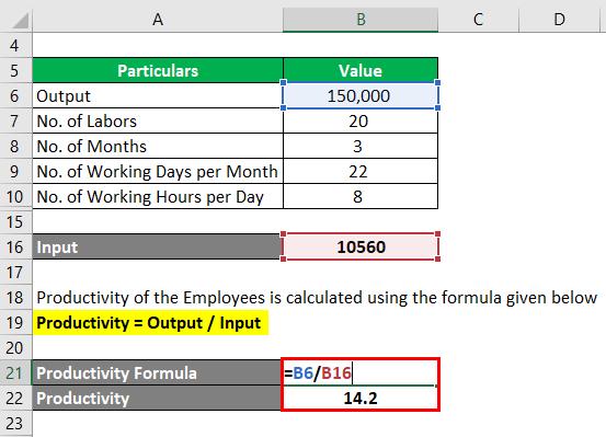 Productivity Formula-1.3