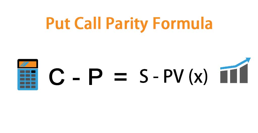 Put Call Parity Formula