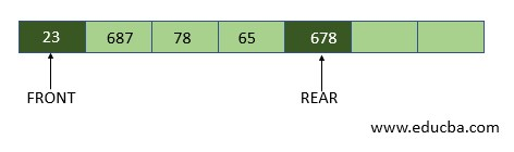 Queue Data Structure3