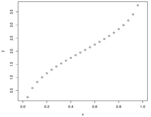 qnorm function