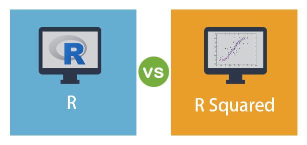 R-vs-R-Squared