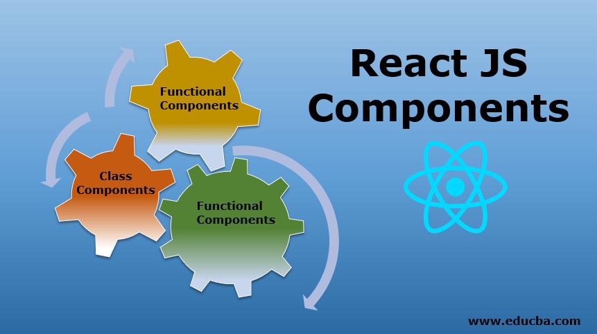 React JS component