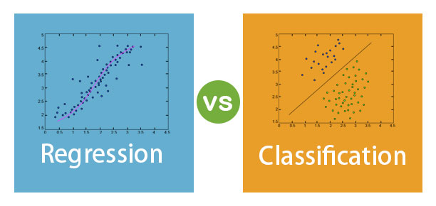 Regression vs Classification