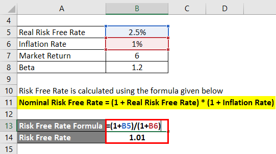 Risk Free Rate Formula-1.2