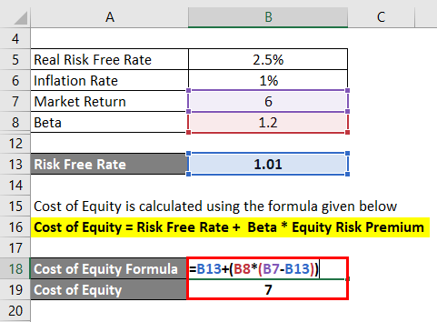 Cost of Equity-1.3