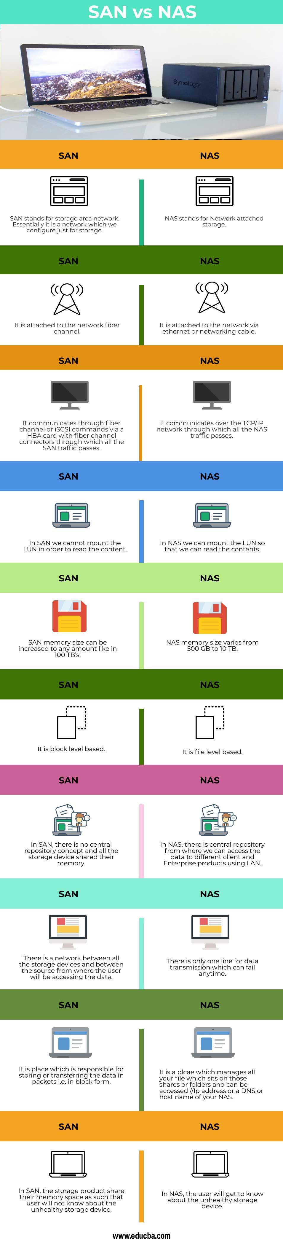 SAN-vs-NAS-info