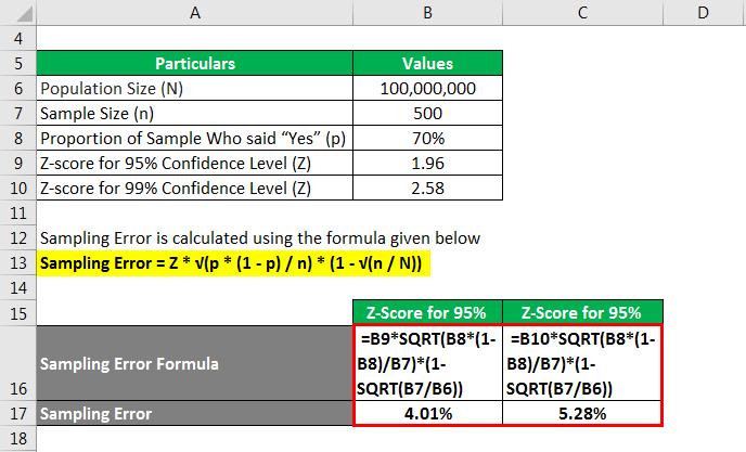 Sampling Error Formula-1.2