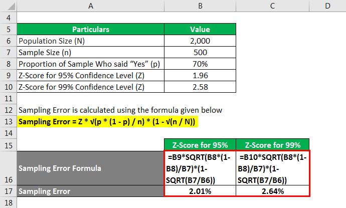 Sampling Error Formula-2.2