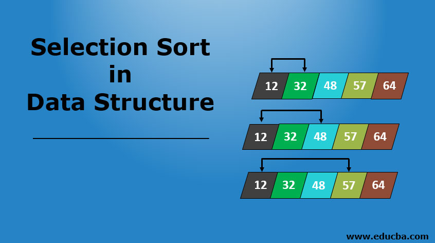 Selection-Sort-in-Data-Structure