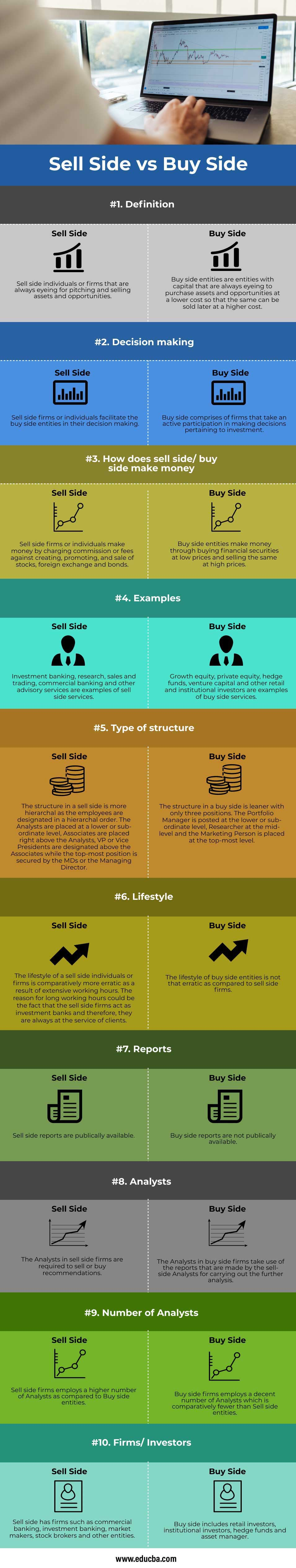 Sell-Side-vs-Buy-Side-info