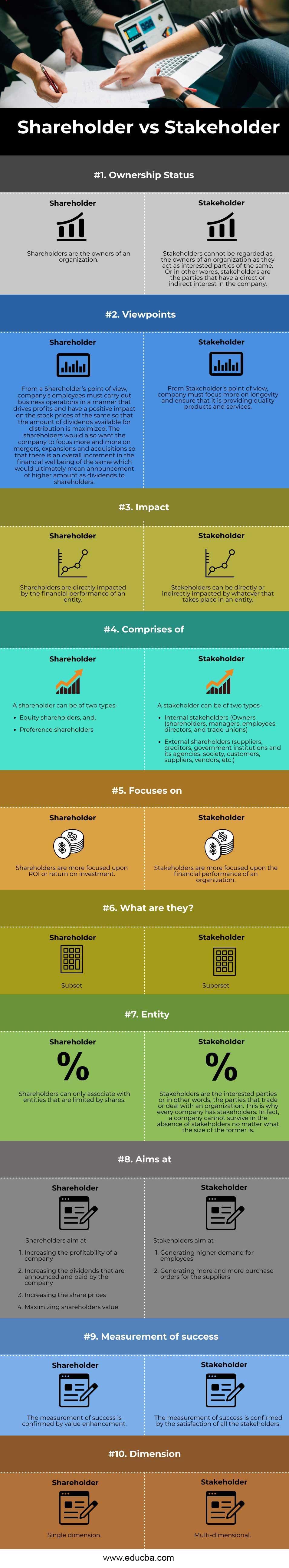 Shareholder-vs-Stakeholder-info