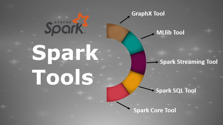 Spark-Tools