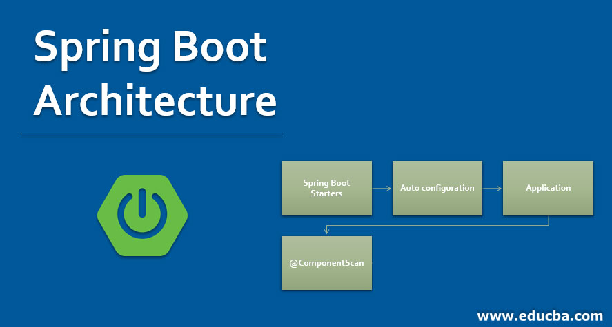Spring Boot Architecture