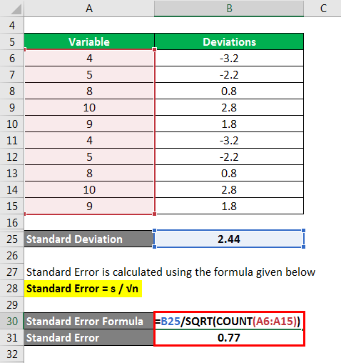 Standard Error Formula - 2.6