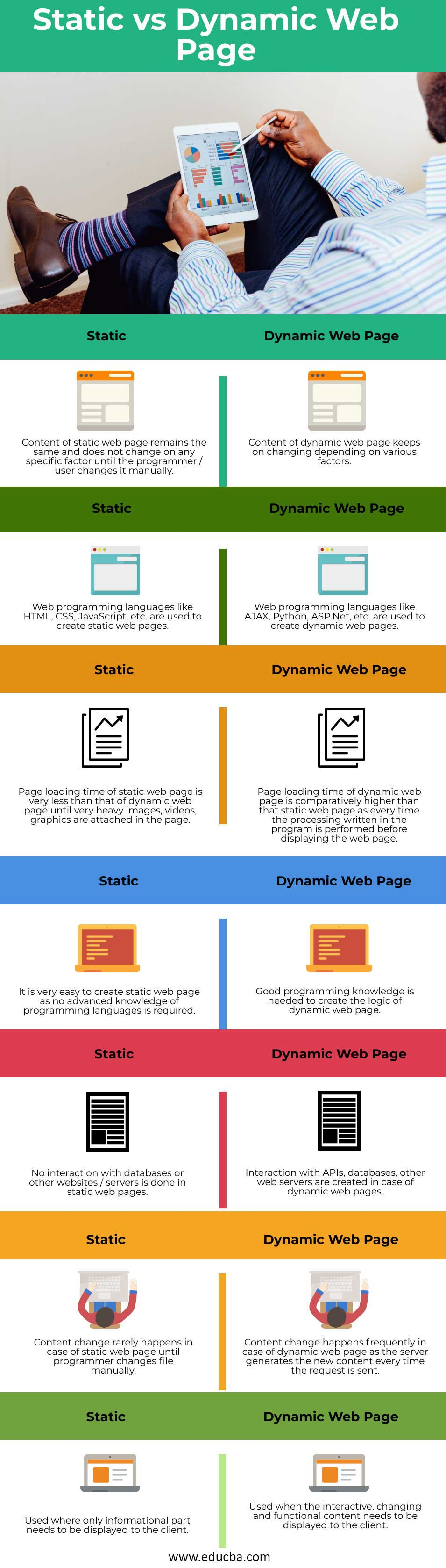 Static-vs-Dynamic-Web-Page-info