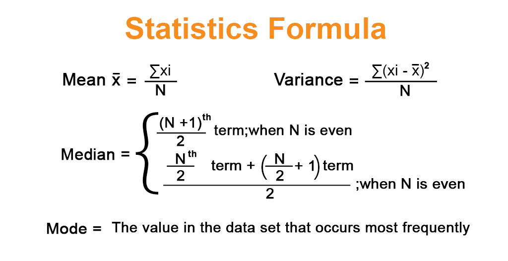 Statistics Formula Calculator Example And Excel Template