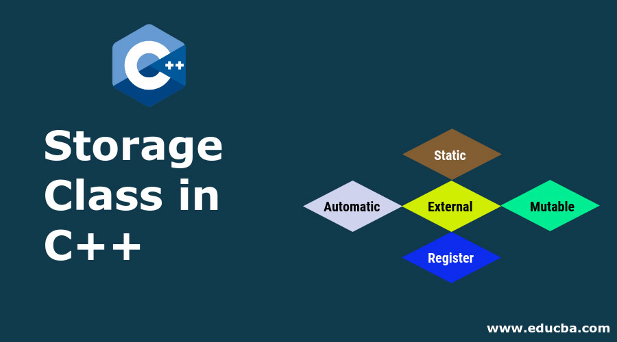 Storage-Class-in-C++