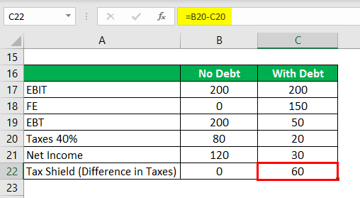 Tax Shield Formula-1.2