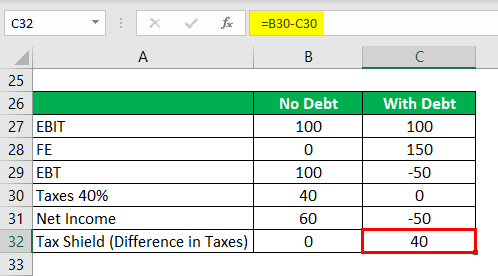 Tax Shield Formula-1.3