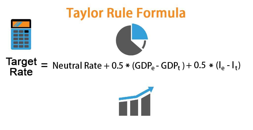 Taylor Rule Formula