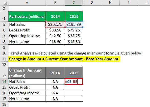 Trend Analysis Formula - 1.2