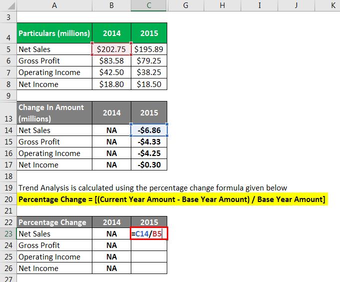 Trend Analysis Formula - 1.6