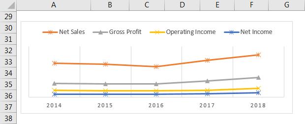 Trend Analysis Formula - 1.9