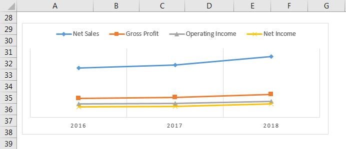 Trend Analysis Formula - 2.8