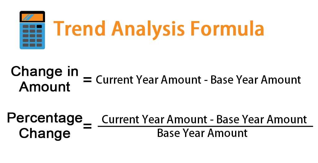 Trend Analysis Formula