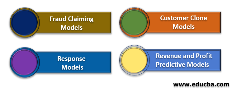 Types of Models in Data Mining