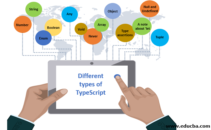 Types of TypeScript
